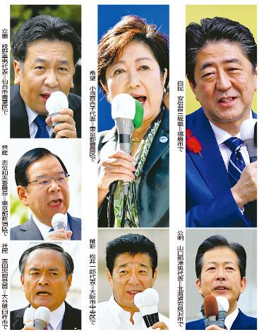 衆院選公示:各党党首の第一声 -...