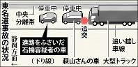 東名道事故の状況