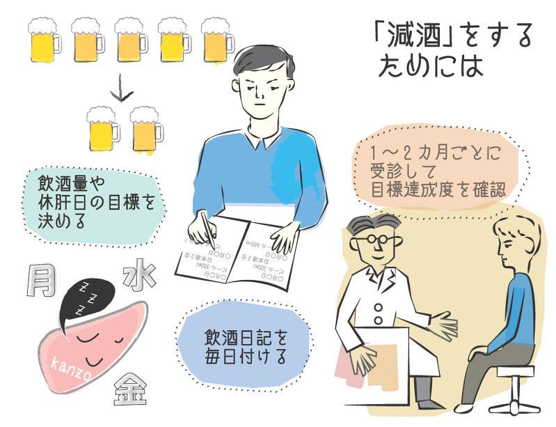 """酒で下痢止まらず紙オムツ 中高年の""""アルコール依 …"""