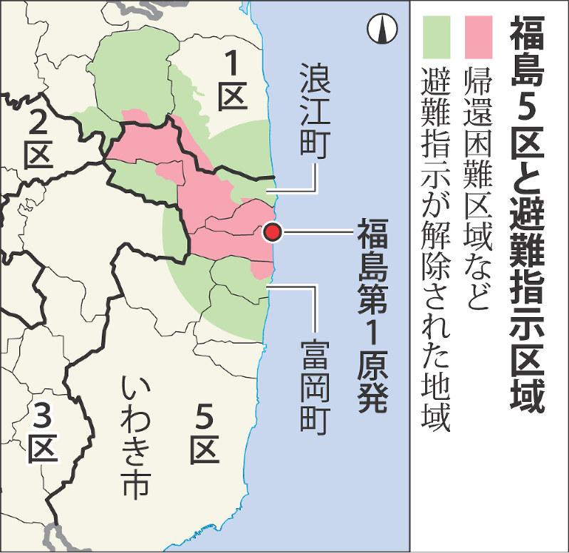 福島県第5区
