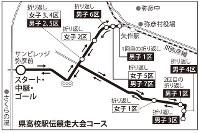 県高校駅伝競走大会コース