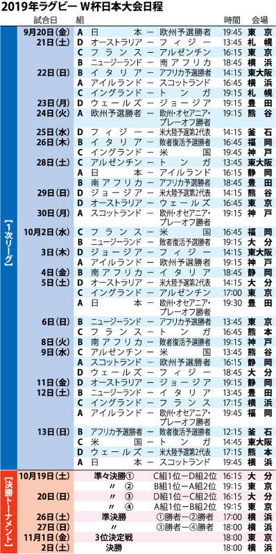 ラグビー ワールド カップ 日本 日程