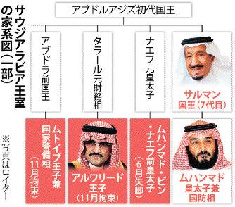 サウジ:王子11人拘束、閣僚ら数...