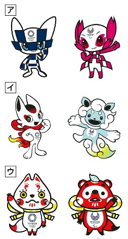 The designs for candidate pairs