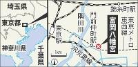 富岡八幡宮の位置