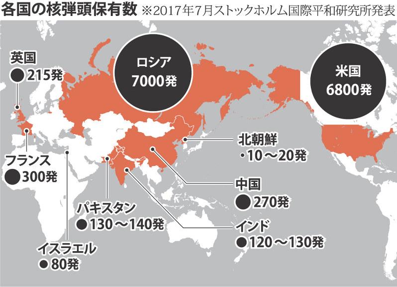 論点:日本の非核政策 - 毎日新聞