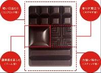 板の形状を四つに分け、同じチョコレートでも口の中で風味の変化を感じられるよう工夫した=明治提供