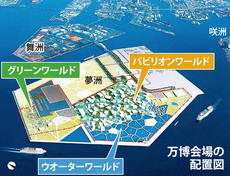 正月特集:関西新時代・2018 初夢は…2025年大阪万博 空がつなぐ、輝く未来 - 毎日新聞