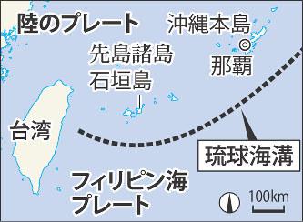 先島諸島:過去二千数百年に大津...