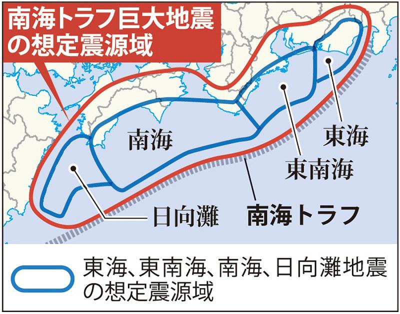 南海 トラフ 地震 予想