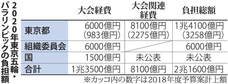 日本「助けて!東京五輪ボランティア8万人が全然集まらないの!無給で5日x8h以上拘束 研修もあるけど来て!」  [479913954]->画像>12枚