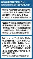 森友学園問題で佐川氏は強気の国会答弁を繰り返したが…