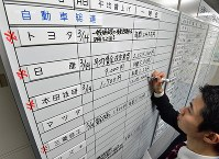 金属労協の職員によってボードに書き込まれる労使交渉の回答=東京都中央区で2018年3月14日午後1時25分、竹内紀臣撮影