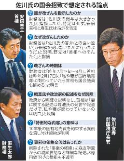 佐川氏の国会招致で想定される論点