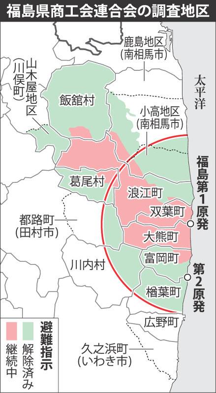 福島原発:30キロ圏内で事業再開3割 住民少なく不安 - 毎日新聞