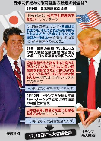 トランプ氏は安倍首相と今月17日に会談