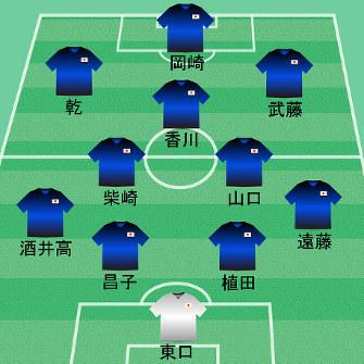 大阪杯2020予想|過去の傾向とデータ分析│ ...