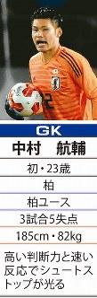 「23」GK中村航輔