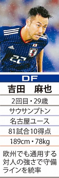 「22」DF吉田麻也