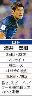 「19」DF酒井宏樹