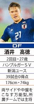「21」DF酒井高徳