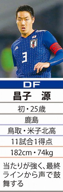 「3」DF昌子源