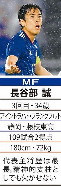 「17」MF長谷部誠