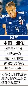 「4」MF本田圭佑