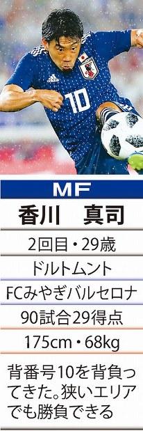 「10」MF香川真司