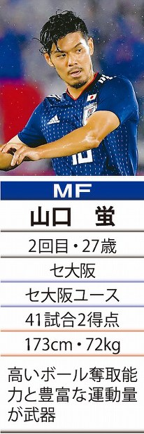「16」MF山口蛍