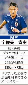 「11」MF宇佐美貴史