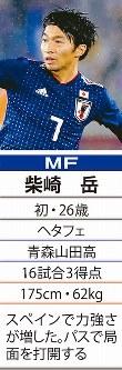 「7」MF柴崎岳