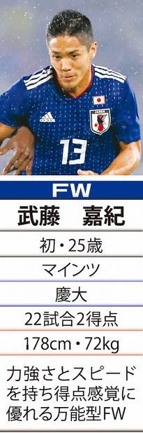 「13」FW武藤嘉紀