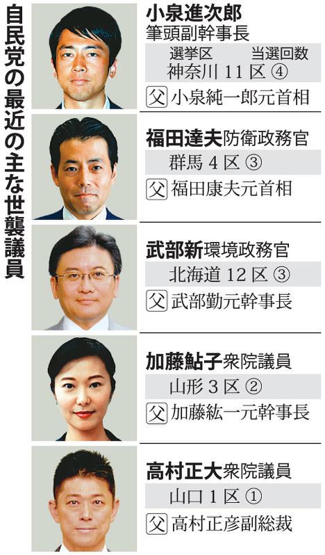https://cdn.mainichi.jp/vol1/2018/06/16/20180616ddm005010029000p/9.jpg?1