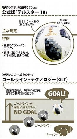 公式球「テルスター18」/GLT