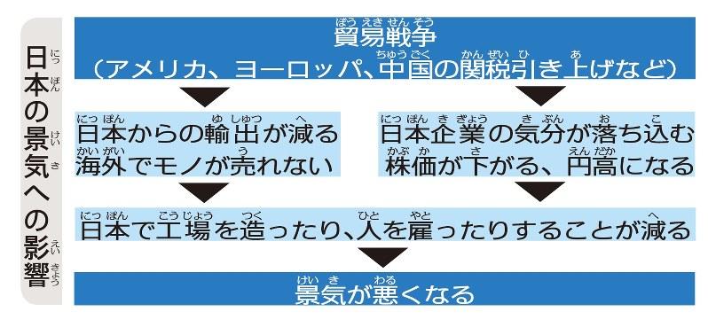 戦争 中国 アメリカ と 中国の国際戦略 アメリカ大統領がバイデンになったら、3年以内に日本で戦争が始まる|長坂総研|note