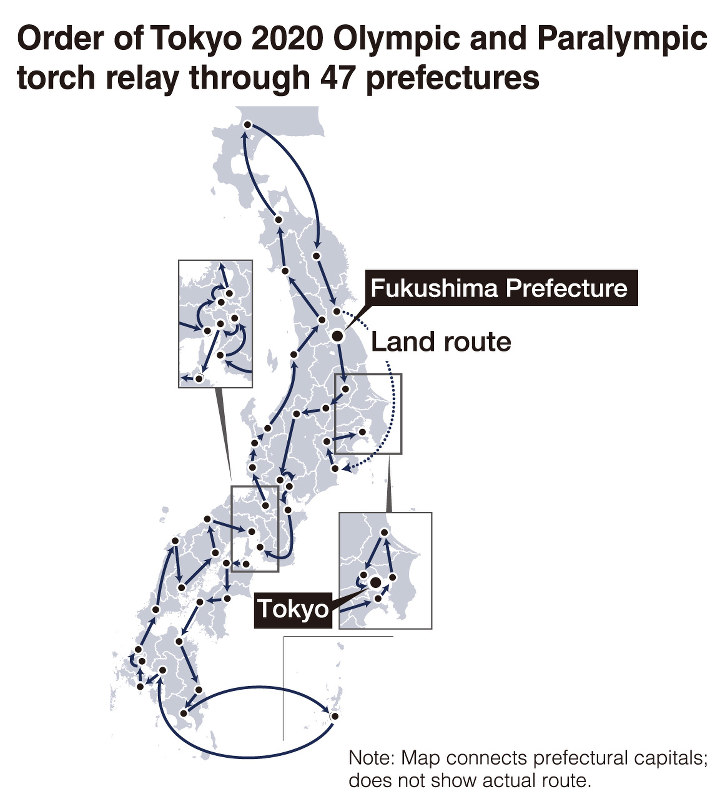 2020 Olympic Torch Relay To Start In Fukushima On March 26 The