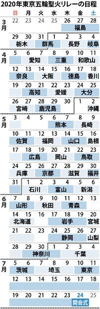 2020年東京五輪聖火リレーの日程