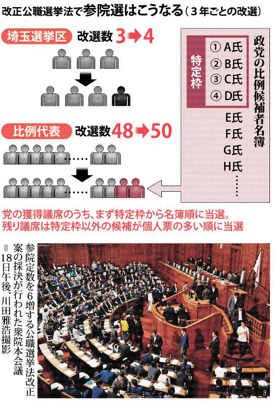 公職 選挙 法