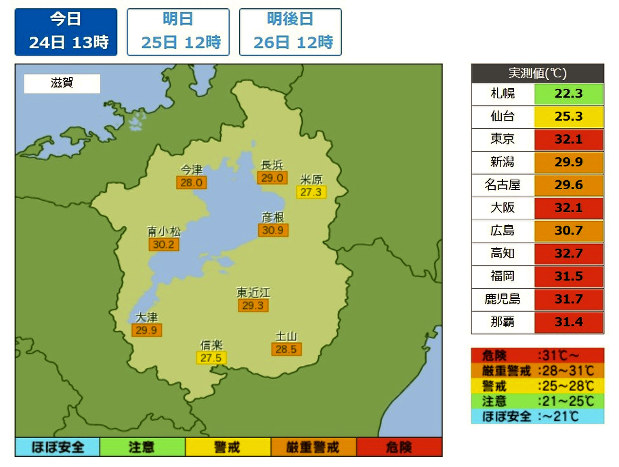 指数 環境 省 暑 さ