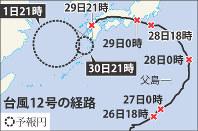 台風12号の経路