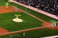 ライブリッツが開発したトラッキングシステムのイメージ図。野手や走者のプレー分析が可能となる=ライブリッツ提供