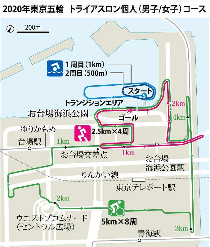 【画像あり】昨日の東京湾の海の色、こんな海で始まってしまうのか…【トライアスロン今日開催】