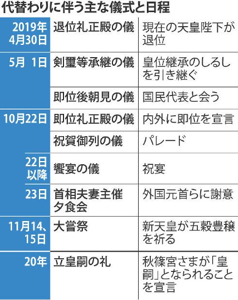 天皇代替わり:公務員懲戒、免除を検討 佐川氏対象か   毎日新聞