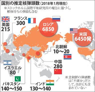 核兵器:見通せぬ世界の核軍縮 ...