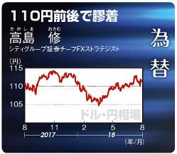 ドル円相場(2017年8月7日~18年8月3日)