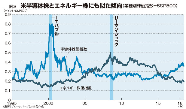 新 日 鐵 住金 株価