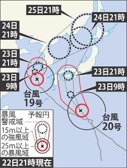 台風19号と台風20号の予想進路