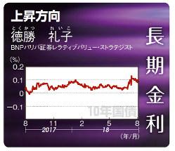 10年国債(2017年8月21日~18年8月24日)