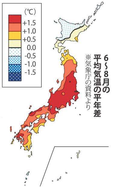 平均気温:戦後一番の暑い夏でし...